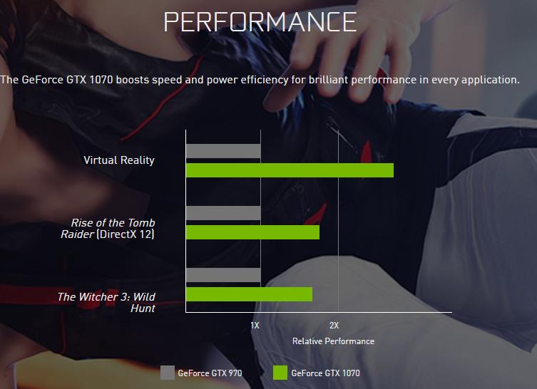 NVIDIA-GEForce-GTX-1070-Performance.png
