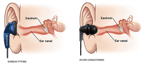 Earbuds-and-Canalphones.png