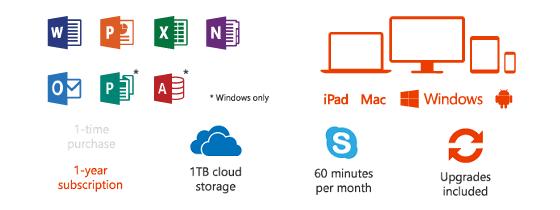 Licenta Microsoft Office sau alternative gratuite?